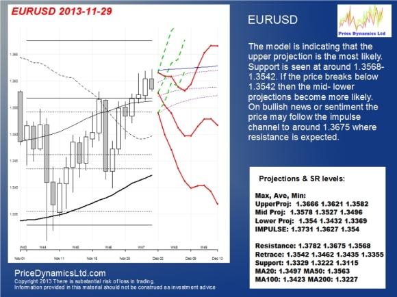 EUR021213